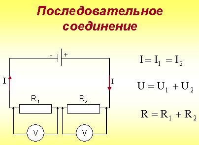 http://festival.1september.ru/articles/573930/img1.jpg