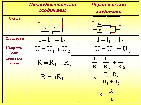 http://festival.1september.ru/articles/573930/img3.jpg