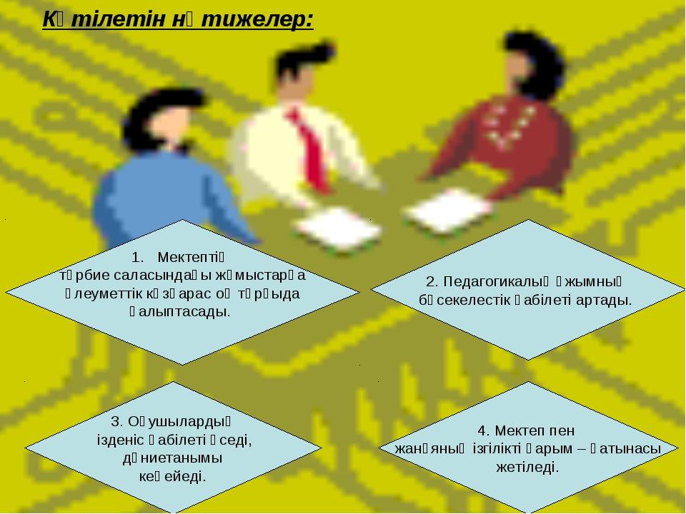 Күтілетін нәтижелер: Мектептің тәрбие саласындағы жұмыстарға әлеуметтік көзқа...