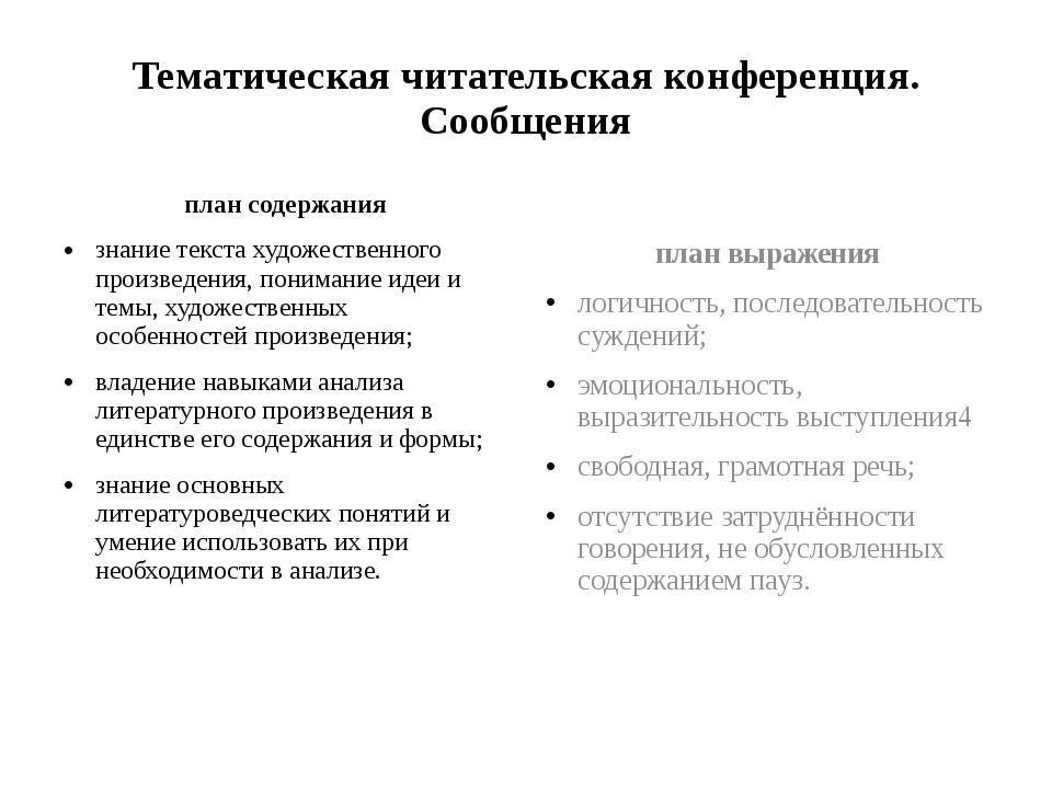Тематическая читательская конференция. Сообщения план содержания знание текст...