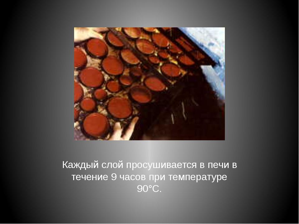 Каждый слой просушивается в печи в течение 9 часов при температуре 90°C.