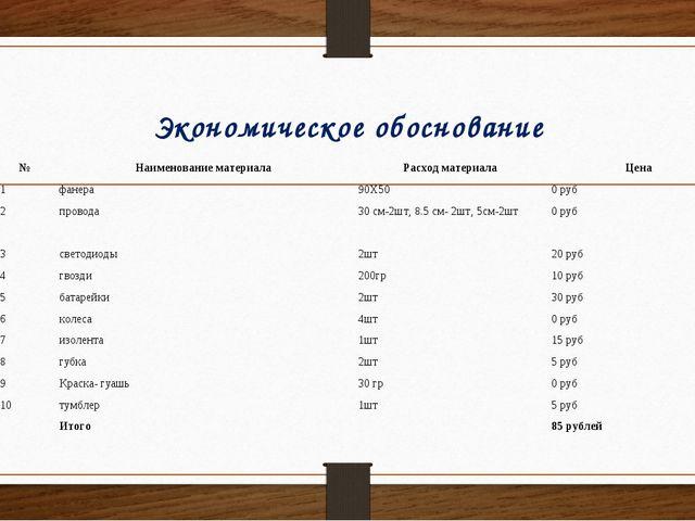 Экономическое обоснование №Наименование материалаРасход материалаЦена 1фа...