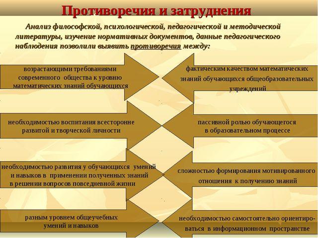 Противоречия и затруднения Анализ философской, психологической, педагогическо...