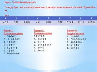 Игра « Телефонный принцип» По коду букв , как на телефонном диске зашифрована