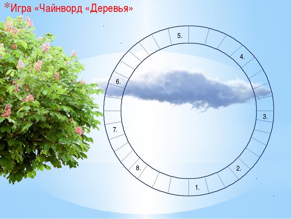 Игра «Чайнворд «Деревья» 1. 2. 3. 4. 5. 6. 7. 8.