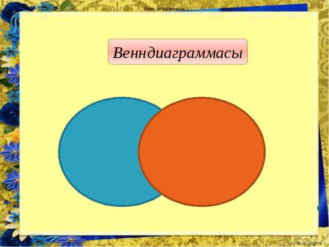 Венн диаграммасы Венн диаграммасы