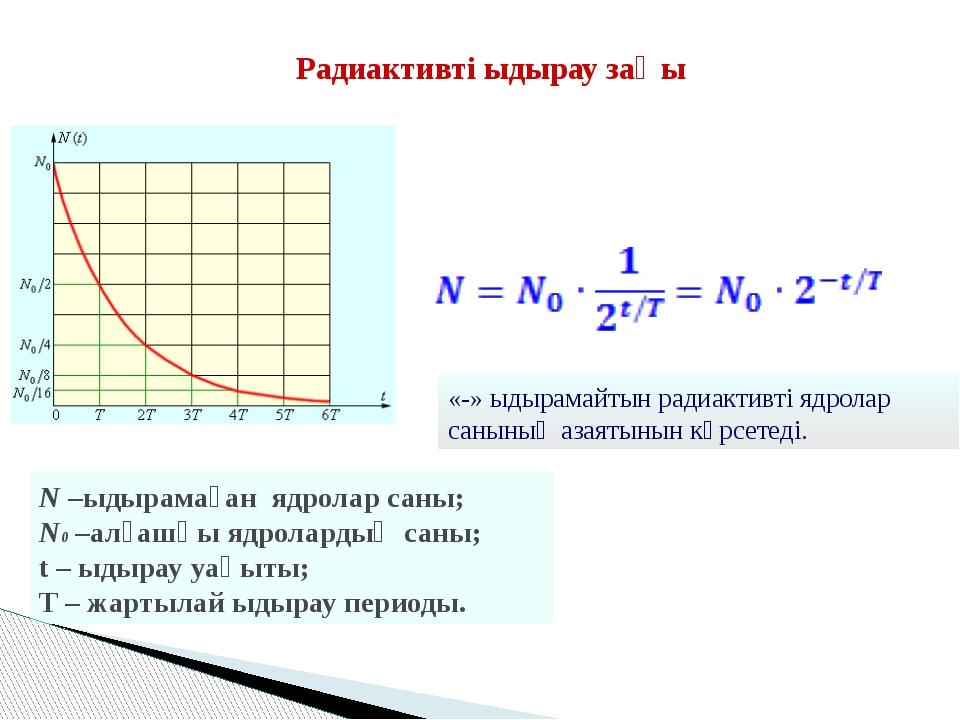 N –ыдырамаған ядролар саны; N0 –алғашқы ядролардың саны; t – ыдырау уақыты; T...
