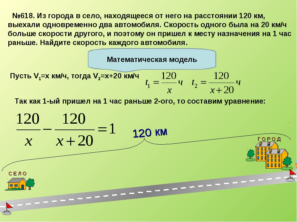 Математическая модель №618. Из города в село, находящееся от него на расстоян...