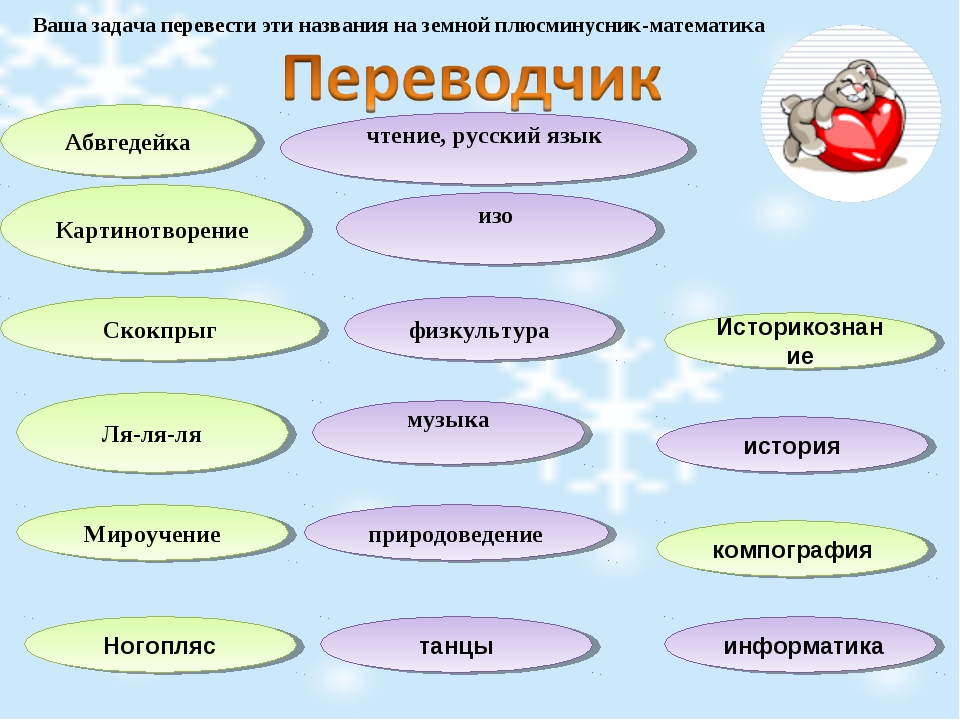 Ваша задача перевести эти названия на земной плюсминусник-математика Абвгедей...