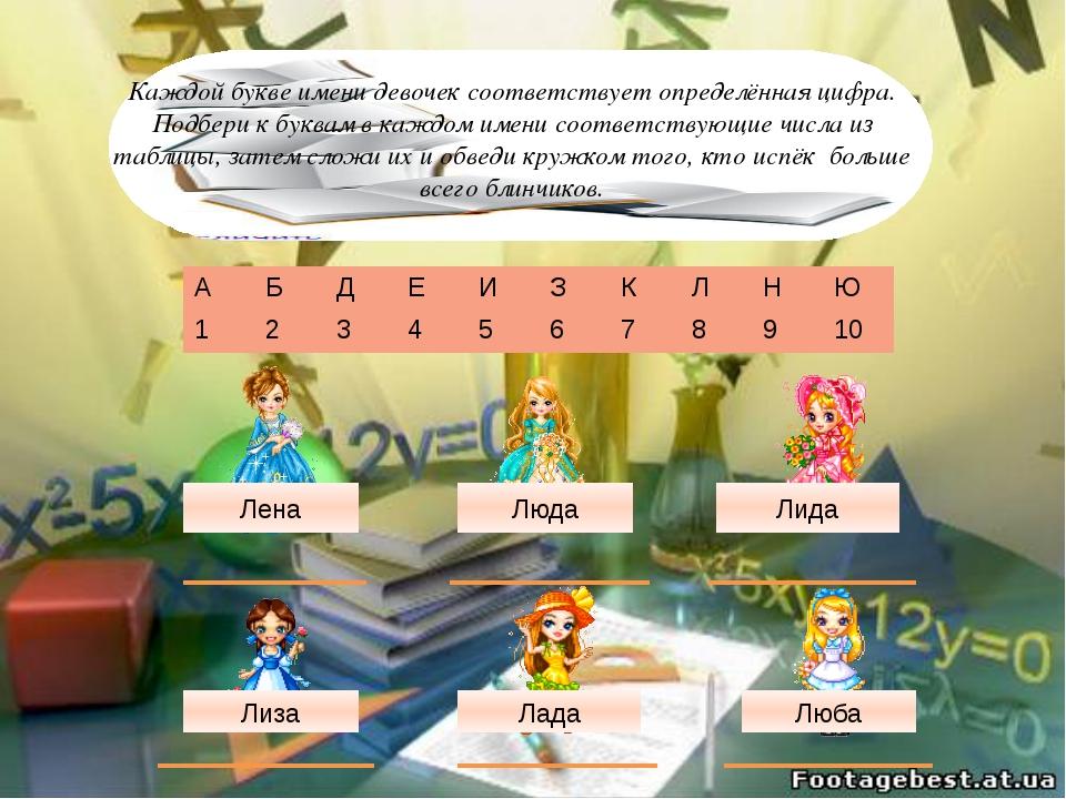Каждой букве имени девочек соответствует определённая цифра. Подбери к буква...