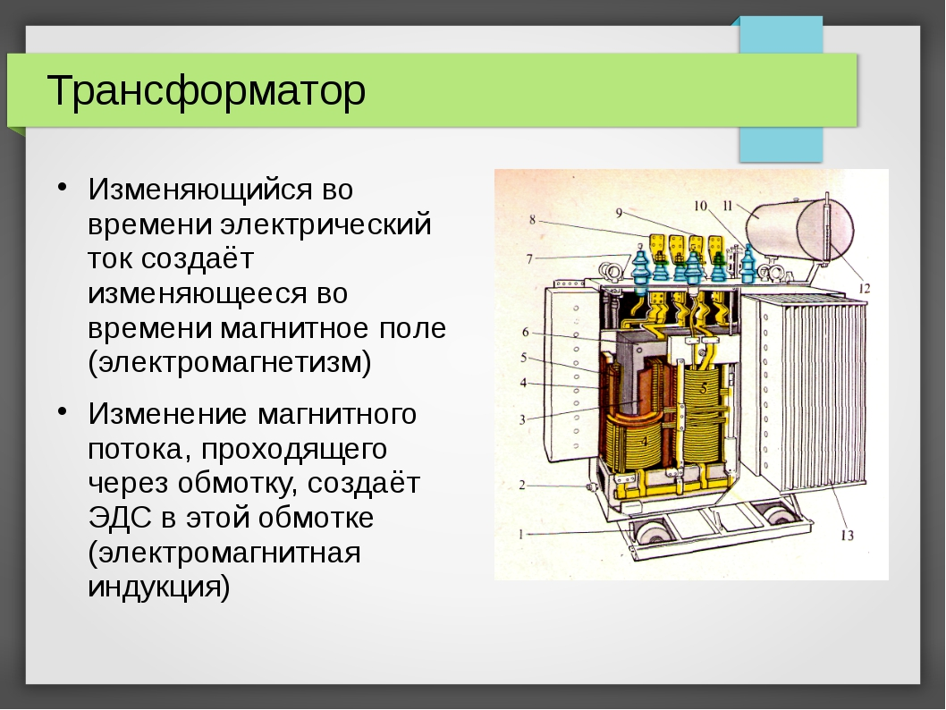 Трансформатор Изменяющийся во времени электрический ток создаёт изменяющееся...