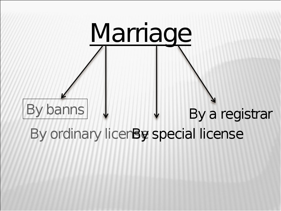 Marriage By banns By ordinary license By special license By a registrar