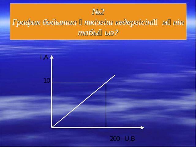 №2 График бойынша өткізгіш кедергісінің мәнін табыңыз? I,A 10 200 U,B