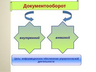 внутренний внешний Документооборот Цель: информационное обеспечение управлен