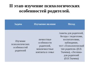 II этап-изучение психологических особенностей родителей. Задача Изучаемое явл
