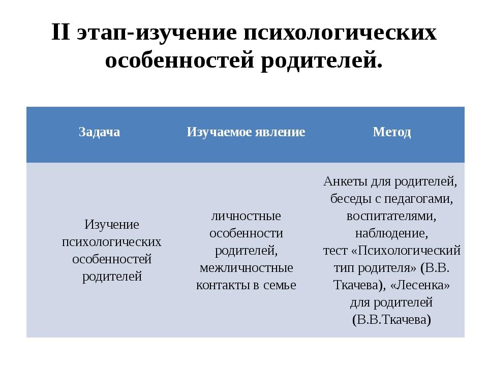 II этап-изучение психологических особенностей родителей. Задача Изучаемое явл...
