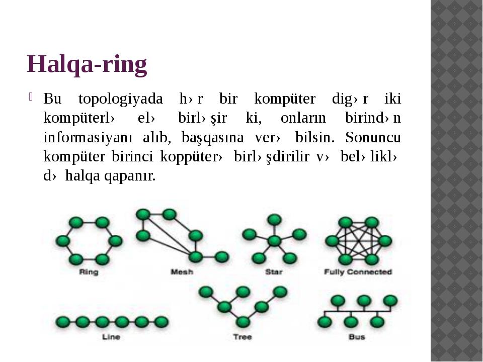 Halqa-ring Bu topologiyada hər bir kompüter digər iki kompüterlə elə birləşir...
