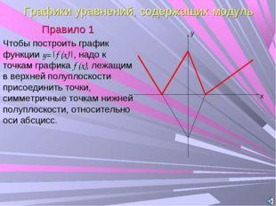 Графики уравнений, содержащих модуль Правило 1 Чтобы построить график функции