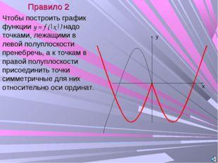 Правило 2 Чтобы построить график функции y = f (|x|) надо точками, лежащими в