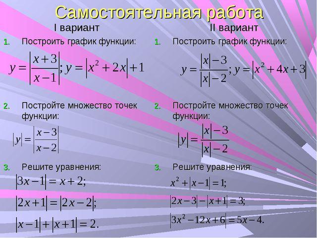 Самостоятельная работа I вариант Построить график функции: Постройте множеств...