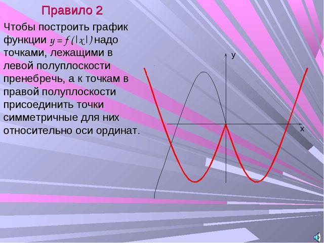 Правило 2 Чтобы построить график функции y = f (|x|) надо точками, лежащими в...