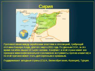 Сирия Противостояние между сирийскими властями и оппозицией, требующей отста