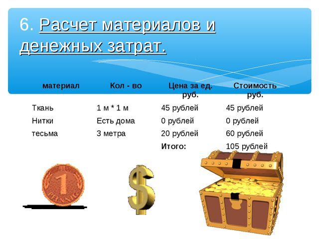 6. Расчет материалов и денежных затрат. материалКол - воЦена за ед. руб.Ст...