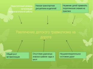 Увеличение детского травматизма на дороге Недостаточный уровень организации п