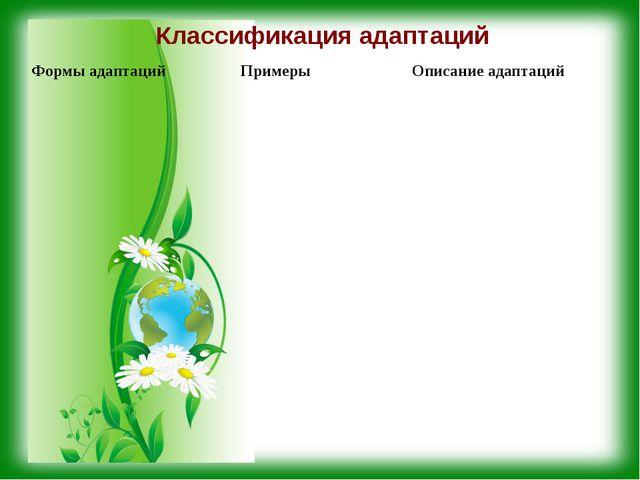 Классификация адаптаций Формы адаптаций Примеры Описание адаптаций