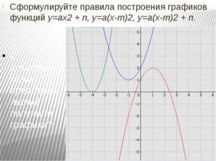 Сформулируйте правила построения графиков функций у=ах2 + n, у=а(х-m)2, у=а(х
