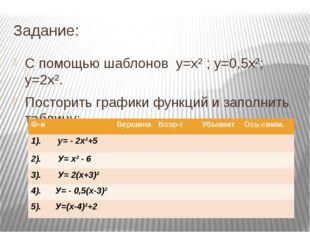Задание: С помощью шаблонов у=х² ; у=0,5х²; у=2х². Посторить графики функций