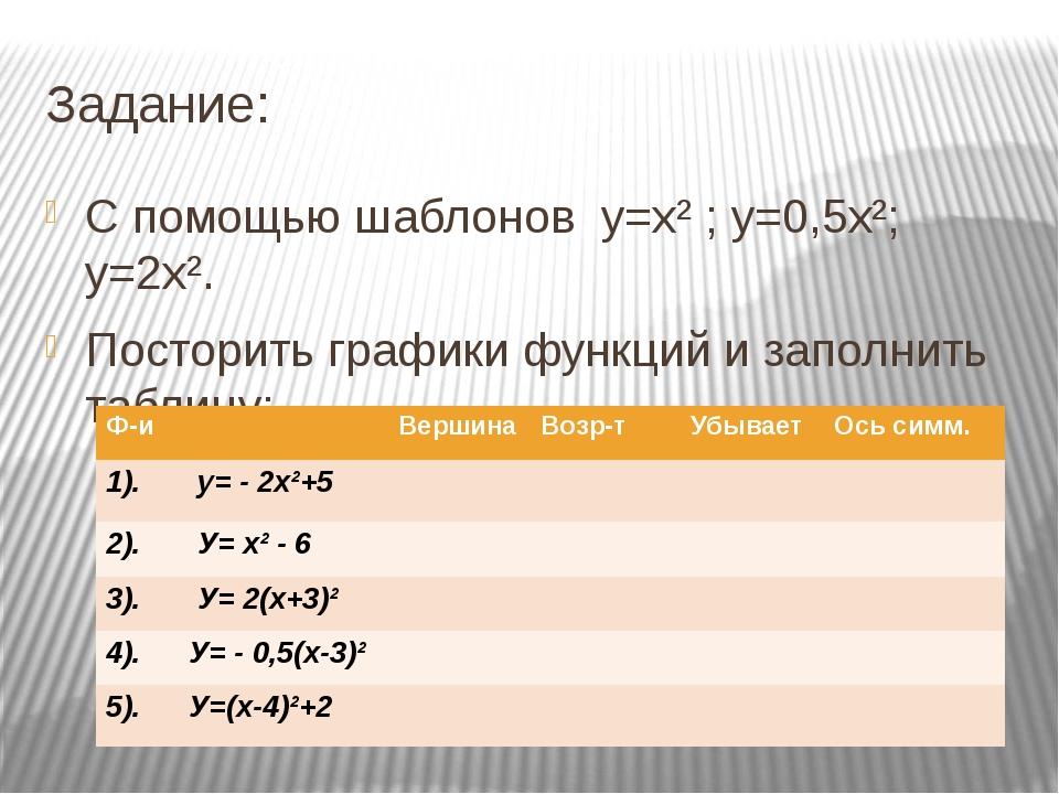 Задание: С помощью шаблонов у=х² ; у=0,5х²; у=2х². Посторить графики функций...
