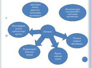 Нәтиже Интереактивті тақтада(АКТ) тапсырма орындалды Формативті бағалау жүрд