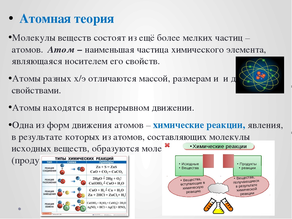 Атомная теория Молекулы веществ состоят из ещё более мелких частиц – атомов....