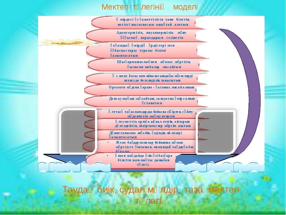 Мектеп түлегінің моделі  Таудаң биік, судан мөлдір, таза мектеп түлегі.