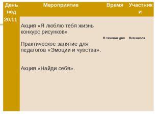 НЕДЕЛЯ ПСИХОЛОГИИ День недМероприятиеВремяУчастники 20.11 Акция «Я люблю