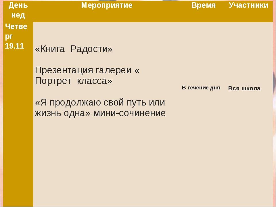 День недМероприятиеВремяУчастники Четверг 19.11 «Книга Радости» Презентац...