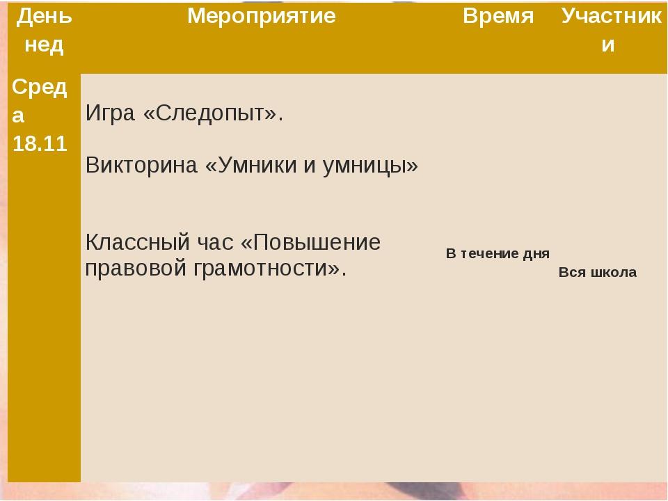 День недМероприятиеВремяУчастники Среда 18.11 Игра «Следопыт». Викторина...