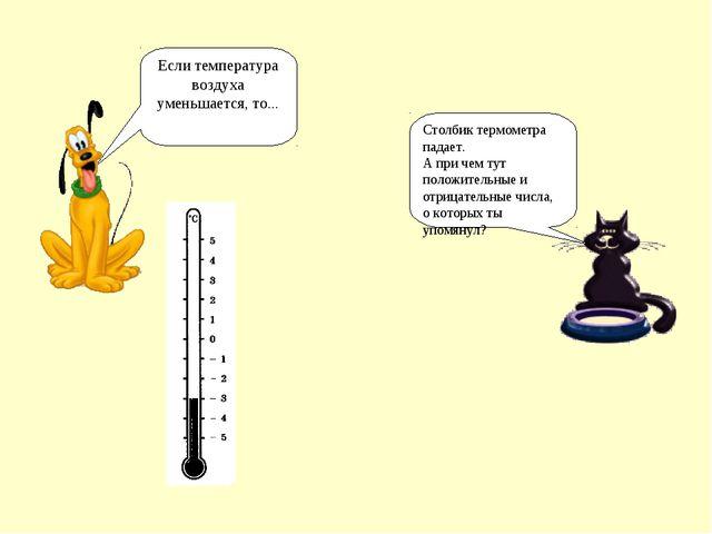 Столбик термометра падает. А при чем тут положительные и отрицательные числа...