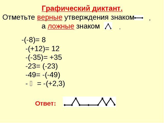 Графический диктант. Отметьте верные утверждения знаком а ложные знаком -(-8...