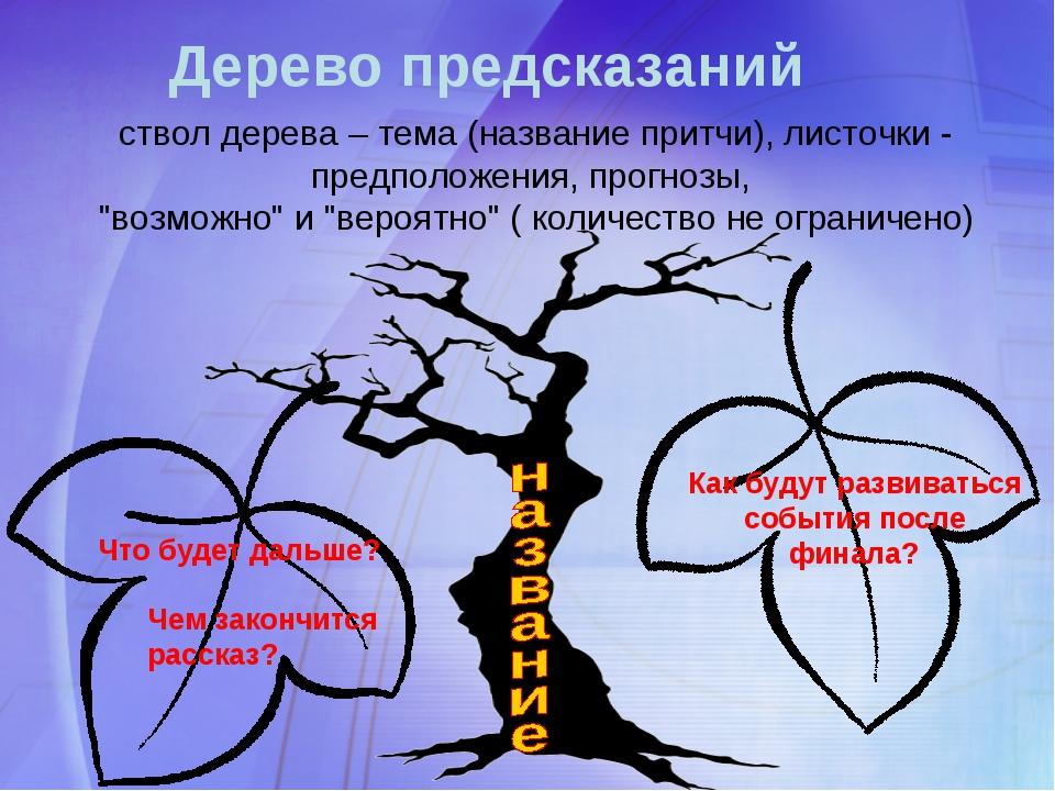 Дерево предсказаний Что будет дальше? Чем закончится рассказ? Как будут разви...