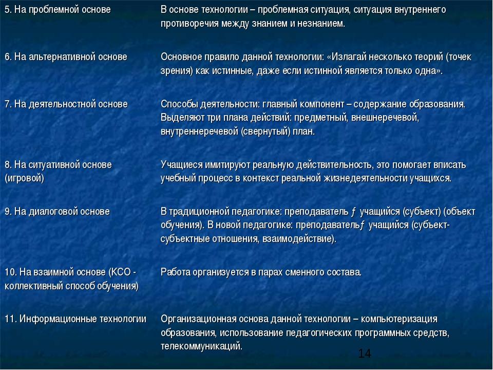 5. На проблемной основе В основе технологии – проблемная ситуация, ситуация...