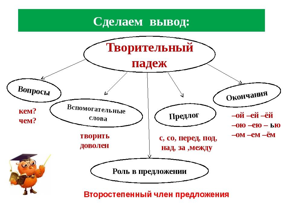 Творительный падеж Предлог Вопросы Вспомогательные слова Окончания Роль в пре...
