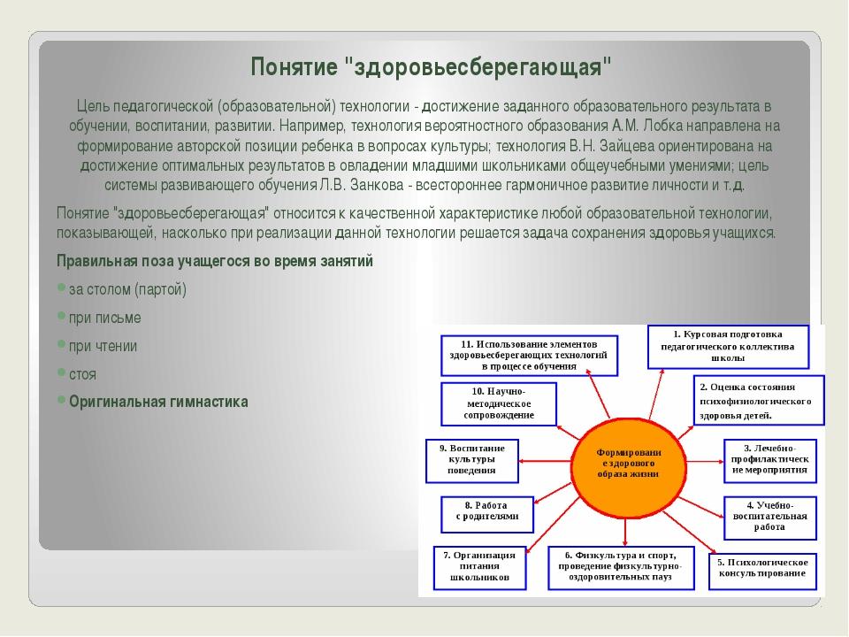 """Понятие """"здоровьесберегающая"""" Цель педагогической (образовательной) технологи..."""