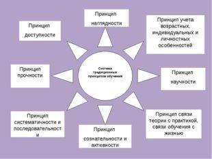Система традиционных принципов обучения Принцип научности Принцип сознательн