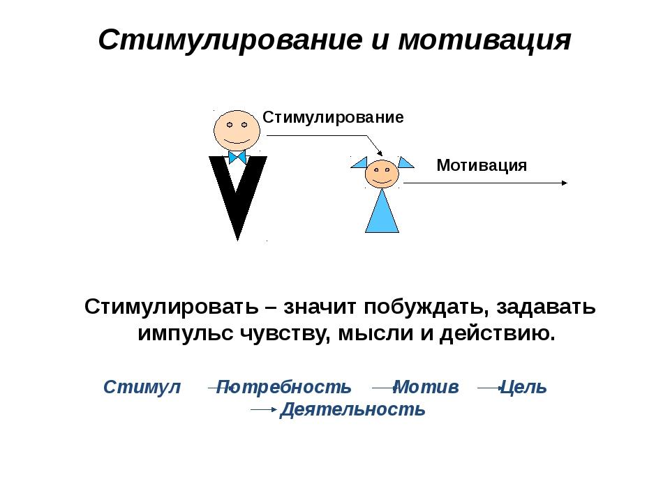 Стимулирование и мотивация Стимулирование Мотивация Стимулировать – значит п...