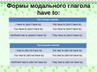 Формы модального глагола have to: Настоящее время I have to (don't have to)