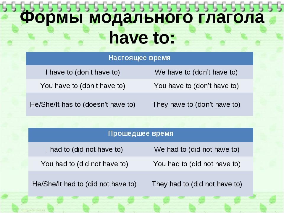 Модальный глагол have to ‹ Грамматика ‹ engblog.ru