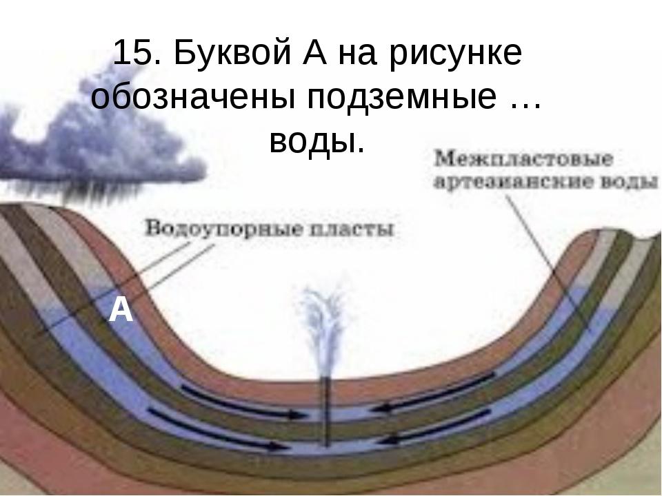 15. Буквой А на рисунке обозначены подземные … воды. А