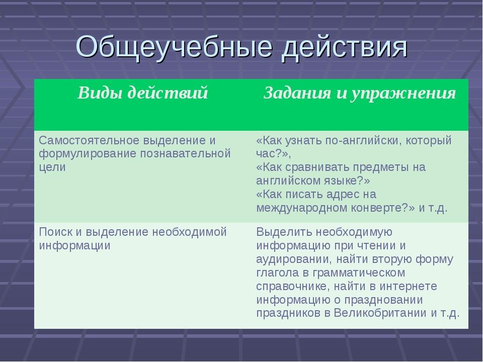 Общеучебные действия Виды действий Задания и упражнения Самостоятельное выде...